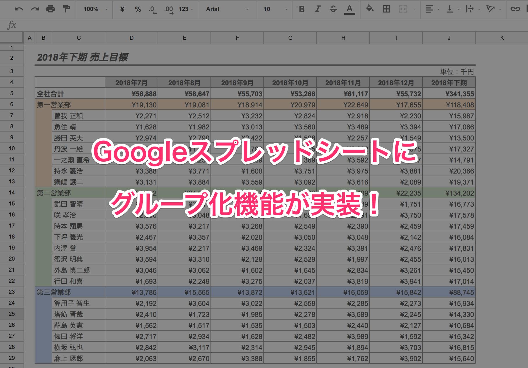 Googleスプレッドシート グループ化